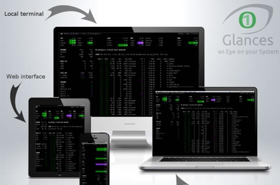 巧用开源Glances工具实时监控Linux服务器运行状态