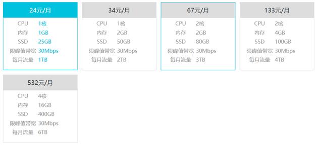 阿里云轻量应用服务器优惠 香港机房适合建站 1G/30Mbps/25GB SSD 月付24元