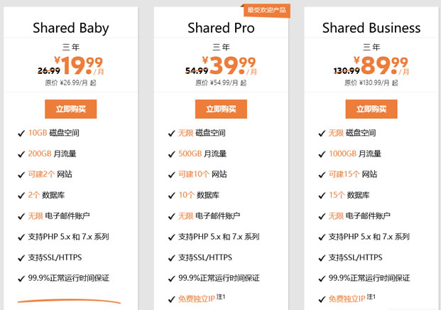 SugarHosts糖果主机商香港虚拟主机年付低至299元 适合个人/企业建站
