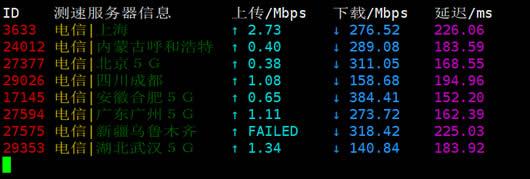 PacificRack 下载上传速率