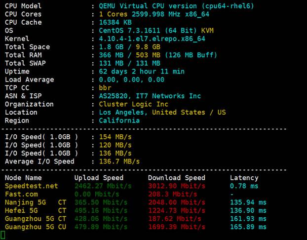 搬瓦工洛杉矶CN2 GIA-E速度如何?实测DC6三网优化线路套餐