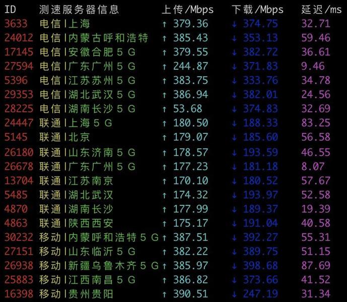 搬瓦工香港VPS速度